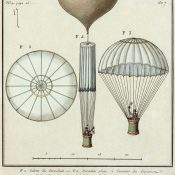 The First Parachute Jump. October 22, 1797.